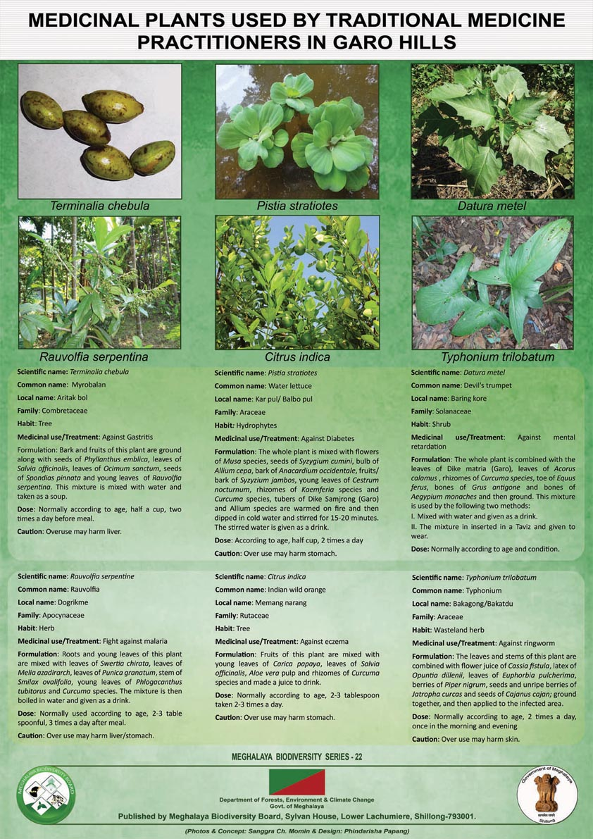 Posters | Official website of Meghalaya Biodiversity Board